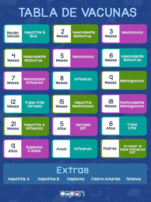 tabla_vacunas_cepan_19
